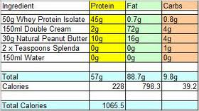 Protein Shake Recipe Best Protein Powder for Weight Loss
