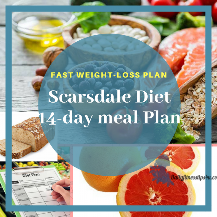 Scarsdale Diet  Plan for Weight Loss