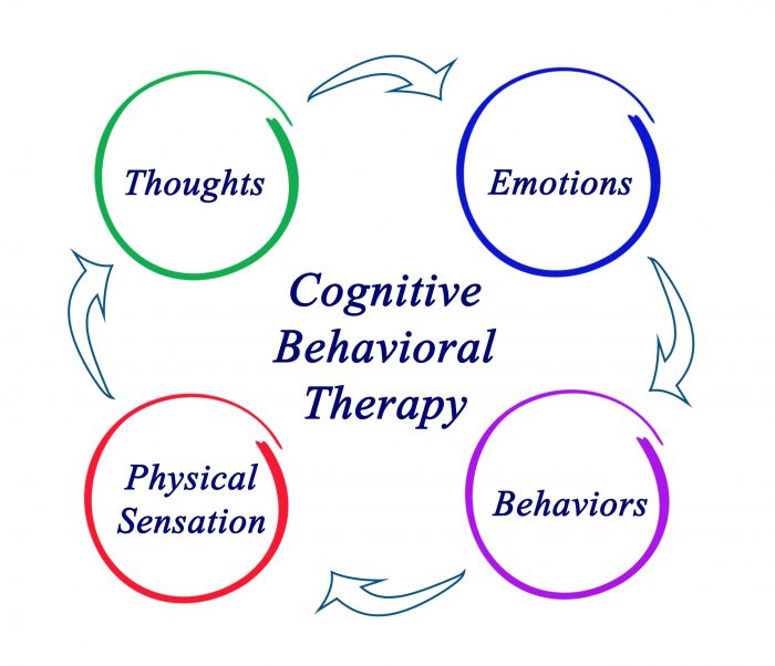 Cognitive-Behavior-Therapy-and-Recovering-from-Alcoholism
