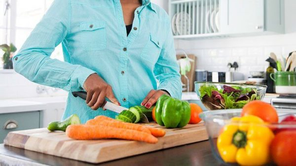 Weight-Watchers Diet Cost