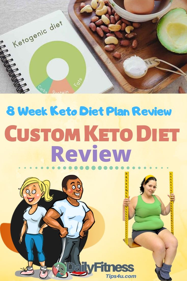 Custom Keto Diet Meal Plan